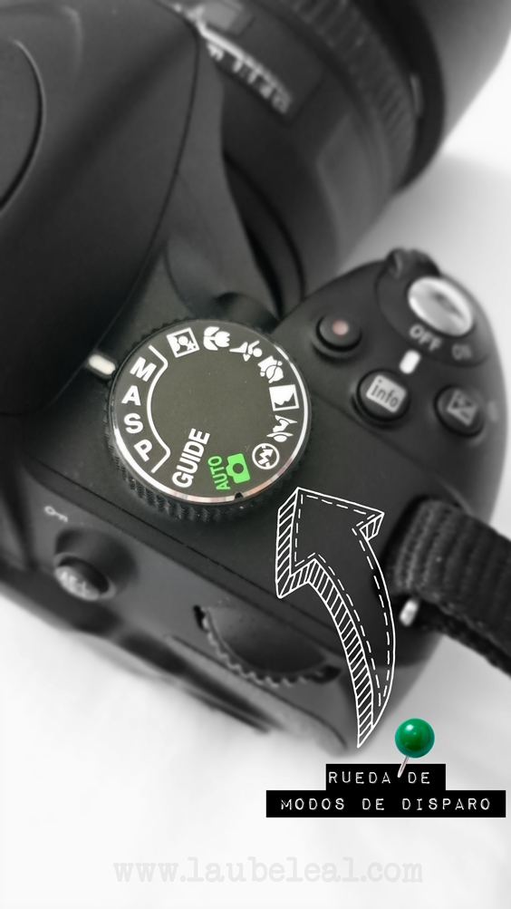 Rueda de control de los modos de disparo de una cámara de fotos